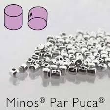 MINOS® PAR PUCA® 2,5 X 3 MM